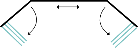 Varanda com dois ângulos